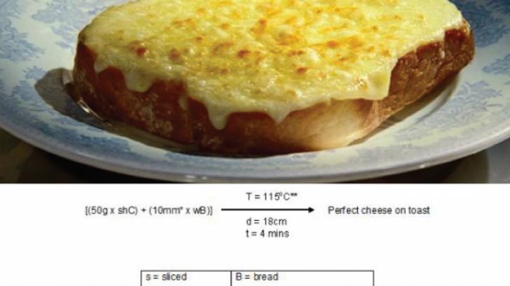 นักวิทยาศาสตร์ค้นพบสูตรวิธีอบขนมปังชีสให้โคตรอร่อยแล้ว