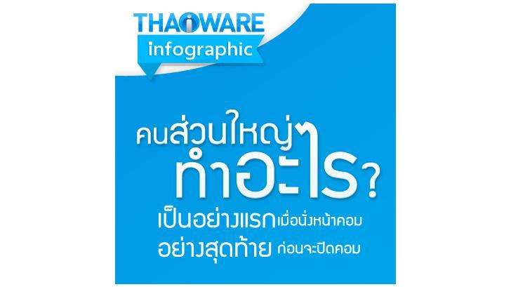 คนส่วนใหญ่ทำอะไรเป็นสิ่งแรกและสิ่งสุดท้าย เมื่อนั่งหน้า Computer [Thaiware Infographic 1]