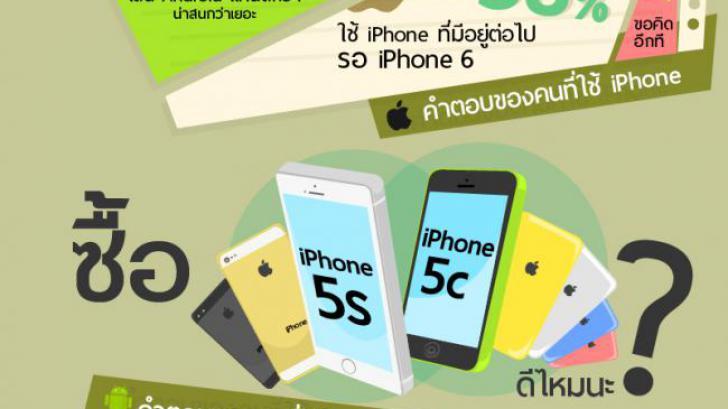 จะซื้อ iPhone รุ่นใหม่อย่าง iPhone 5S หรือ iPhone 5C ดีไหม [Thaiware Infographic 2]