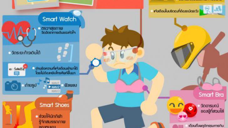 Wearable Device จะเปลี่ยน Lifestyle คุณได้อย่างไร ? [Thaiware Infographic 9]