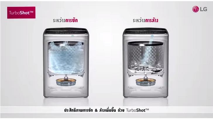 TurboShot นวัตกรรมใหม่จากเครื่องซักผ้า LG ให้ความสะอาดที่เหนือระดับ [Advertorial]