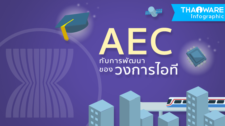AEC กับการพัฒนาของวงการไอที [Thaiware Infographic 25]