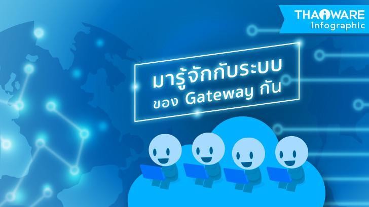 มารู้จักกับระบบของ Gateway กัน [Thaiware Infographic 26]