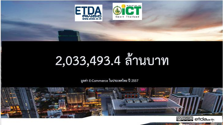 ขายของออนไลน์บูม มูลค่าตลาดสูงถึง 2 ล้านๆ บาท!