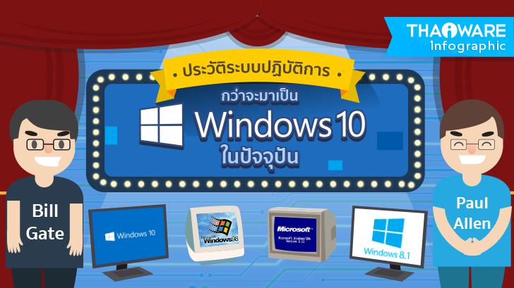 ความเปลี่ยนแปลงของระบบปฏิบัติการ Windows ตั้งแต่แรกถึงปัจจุบัน [Thaiware Infographic ฉบับที่ 35]