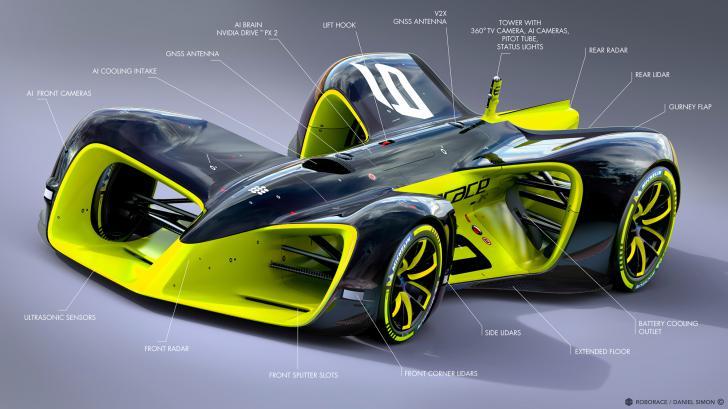 ที่สุดของที่สุด Roborace รถแข่งไร้คนขับคันแรกของโลก!!!