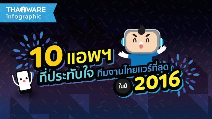 10 แอปฯ ที่ประทับใจทีมงาน THAIWARE ที่สุดในปี 2016 [Thaiware Infographic ฉบับที่ 41]