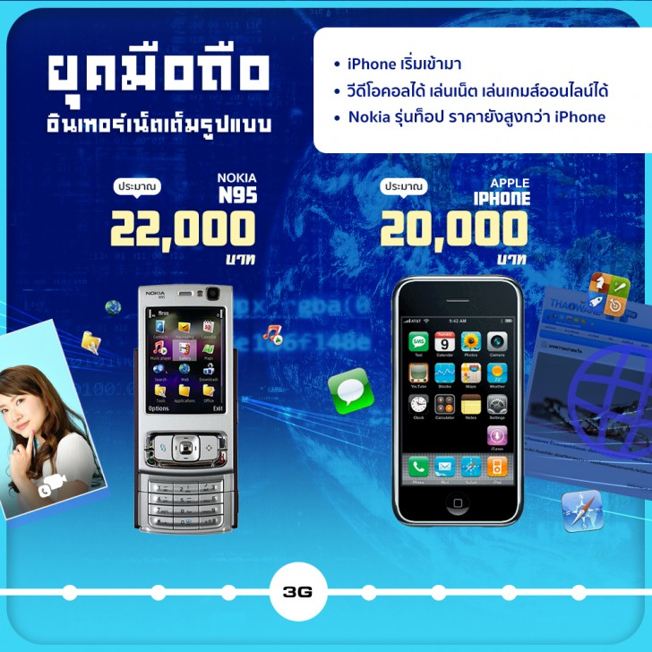 ย้อนรอยราคามือถือในแต่ละยุคสมัย จวบจนถึงปัจจุบัน [Thaiware Infographic ฉบับที่ 54]