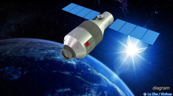 ค่อนข้างแน่นอน! สถานีอวกาศจีนจะตกใส่โลกในช่วงปลายเดือนนี้ และไทยอยู่ในกลุ่มเสี่ยงด้วย...