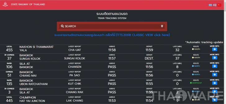 ของเขาดีจริงๆ การรรถไฟไทยปรับหน้าเว็บใหม่ เช็คง่ายว่ารถไฟถึงสถานีไหนแล้ว