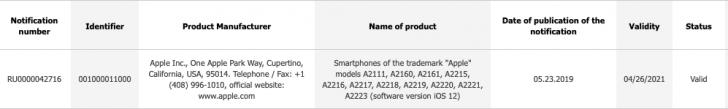 หลุดข้อมูล ยืนยัน Apple จะเปิดตัว iPhone รุ่นใหม่พร้อมกัน 3 รุ่น