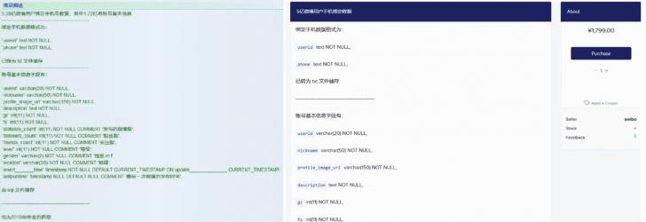 """แฮ็กเกอร์ล้วงข้อมูล ผู้ใช้ """"Weibo"""" 538 ล้านคน ไปขายลง Dark Web"""