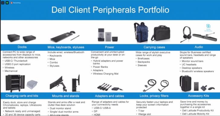 Dell เปิดตัวเทคโนโลยี AI Dell Optimizer สุดฉลาด พร้อมผลิตภัณฑ์โน้ตบุ๊คสายธุรกิจ