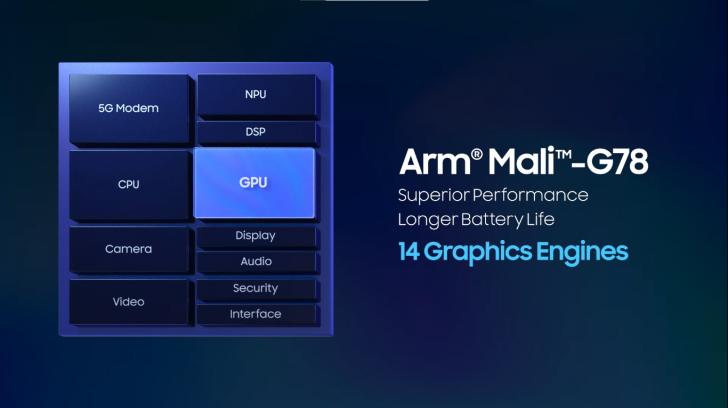 Samsung เปิดตัว Exynos 2100 ชิปเซ็ตไฮเอนด์ขนาด 5nm พร้อมใช้งานบน Galaxy S21