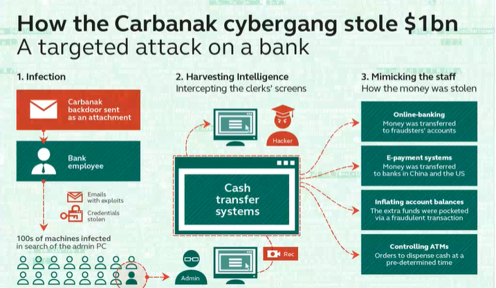 Kaspersky เตือน ! โจรไซเบอร์มุ่งใช้การระบาด COVID-19 โจมตีเม็ดเงินธนาคารและธุรกิจคริปโต